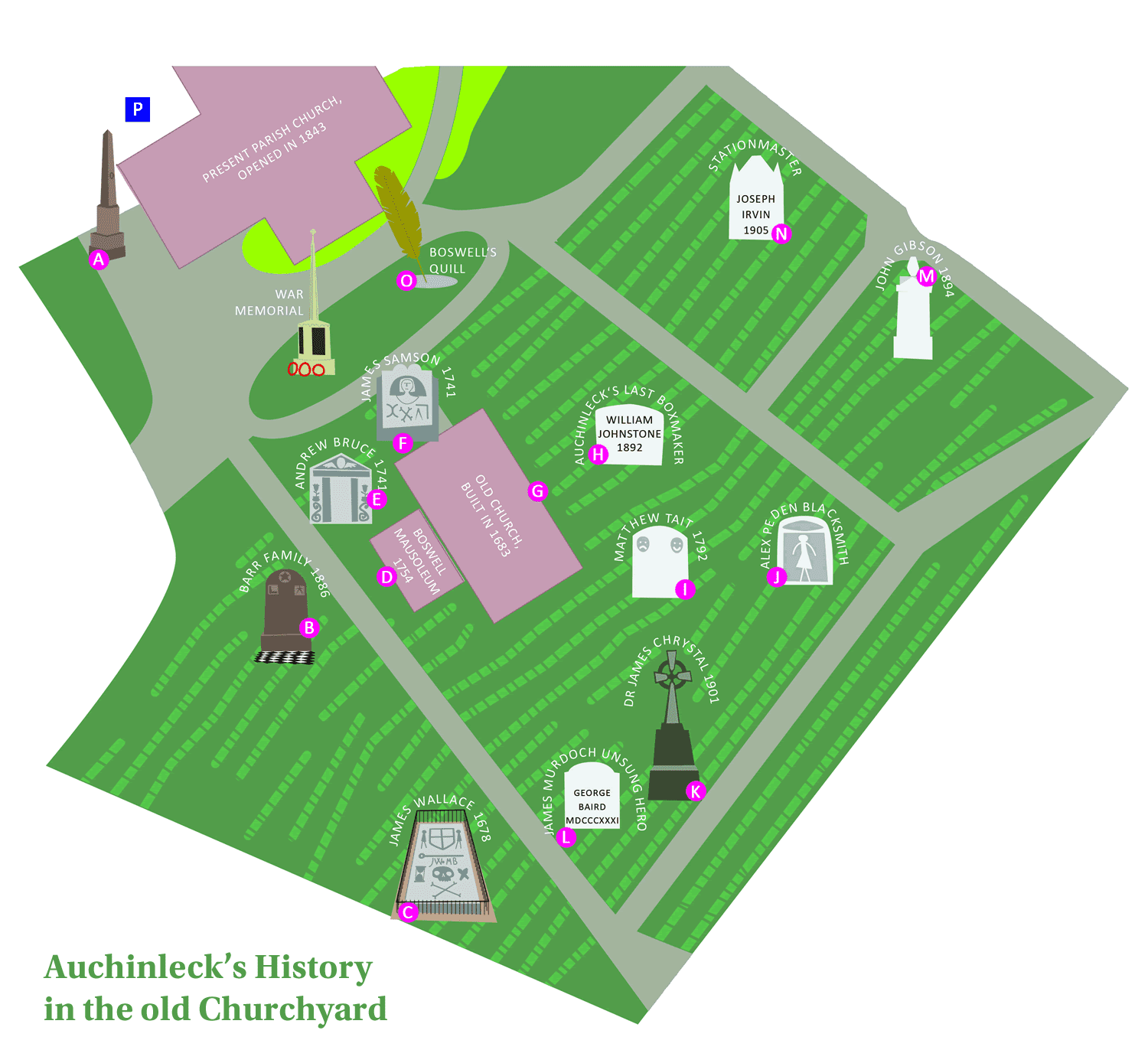 Auchinleck's History in the old Churchyard