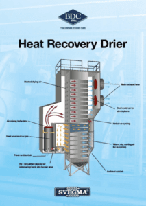 Heat recovery drier new address
